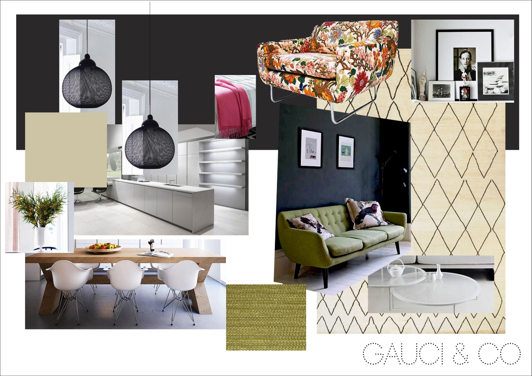 Visualize Design With Mood Board And Gallery View Interior Design Mood Board Tools